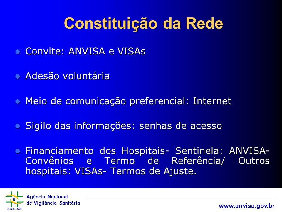Constituição da Rede Convite: ANVISA e VISAs Adesão voluntária