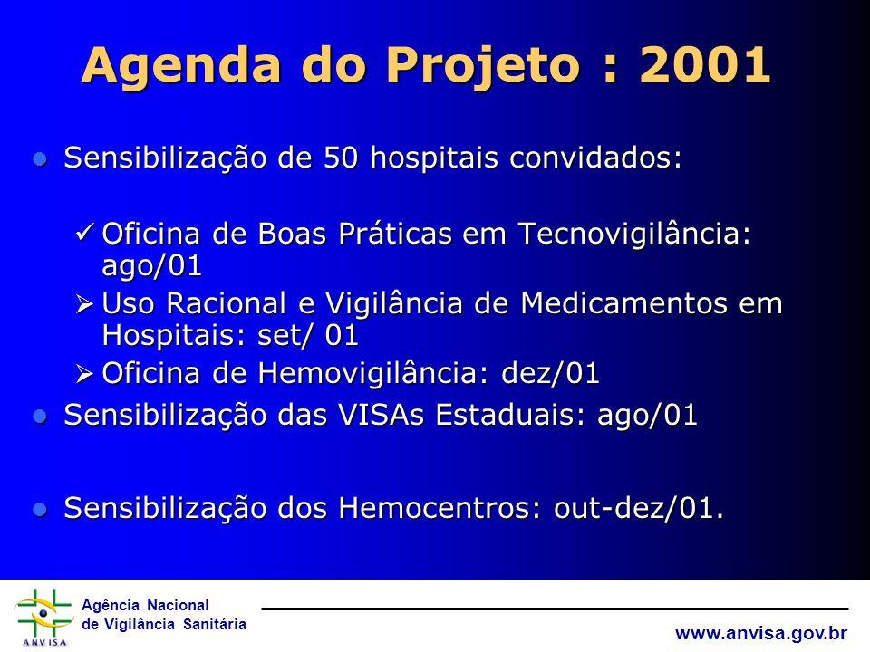 Agenda do Projeto : 2001 Sensibilização de 50 hospitais convidados: