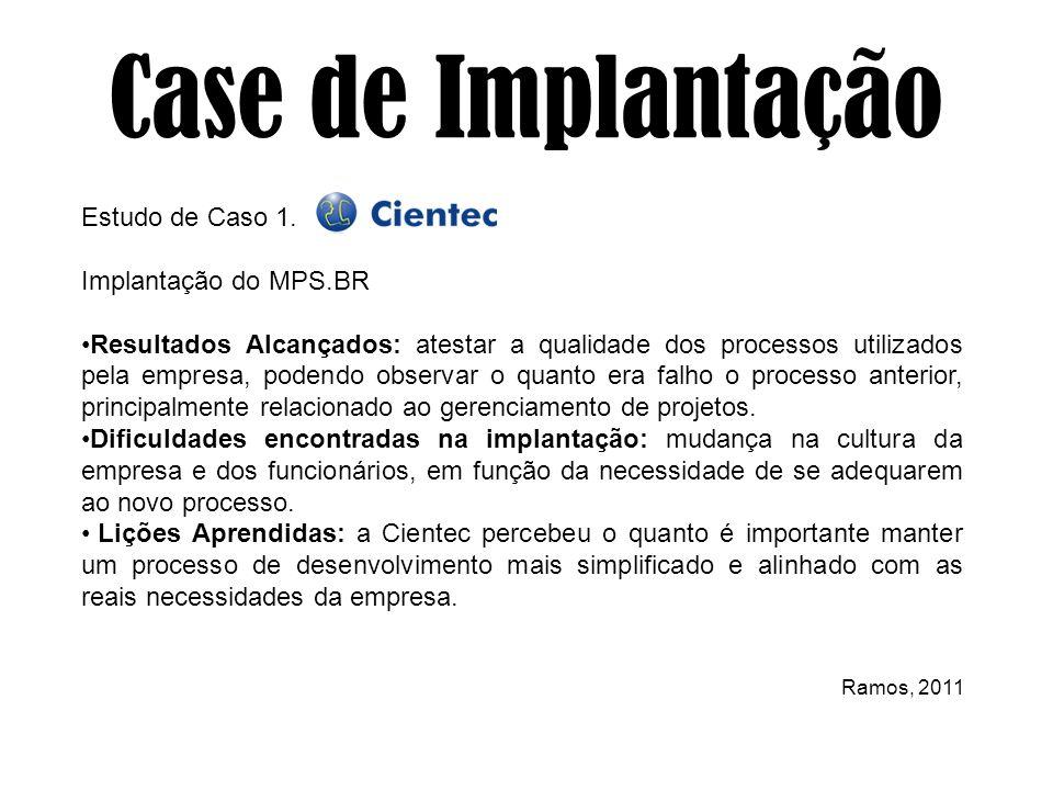 Case de Implantação Estudo de Caso 1. Implantação do MPS.BR