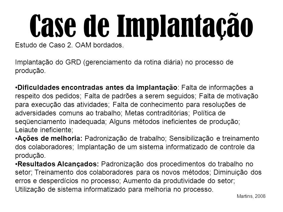 Case de Implantação Estudo de Caso 2. OAM bordados.