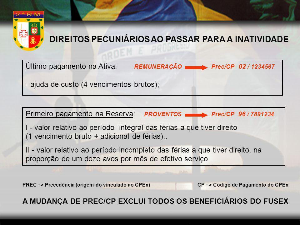 DIREITOS PECUNIÁRIOS AO PASSAR PARA A INATIVIDADE