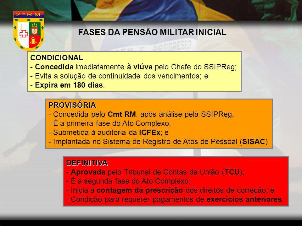 FASES DA PENSÃO MILITAR INICIAL