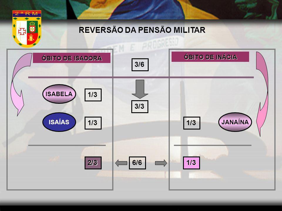REVERSÃO DA PENSÃO MILITAR