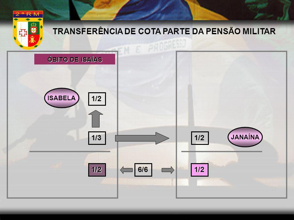TRANSFERÊNCIA DE COTA PARTE DA PENSÃO MILITAR