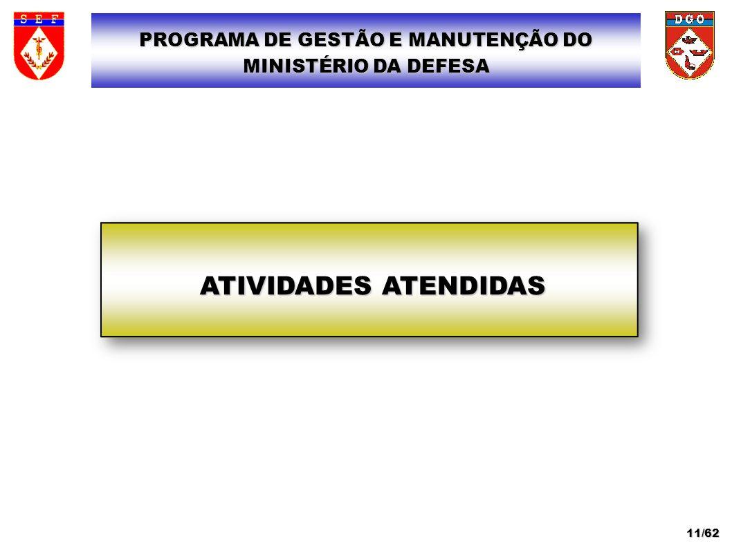 PROGRAMA DE GESTÃO E MANUTENÇÃO DO MINISTÉRIO DA DEFESA