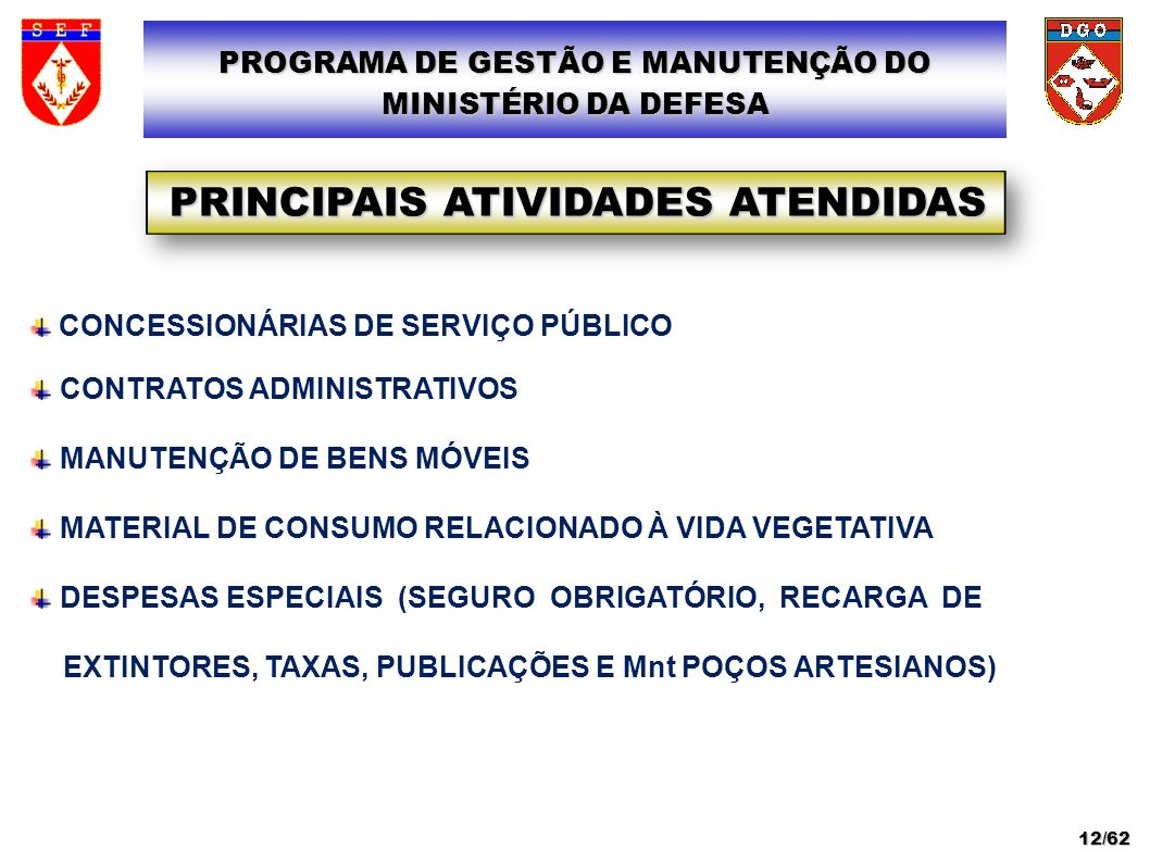 PRINCIPAIS ATIVIDADES ATENDIDAS