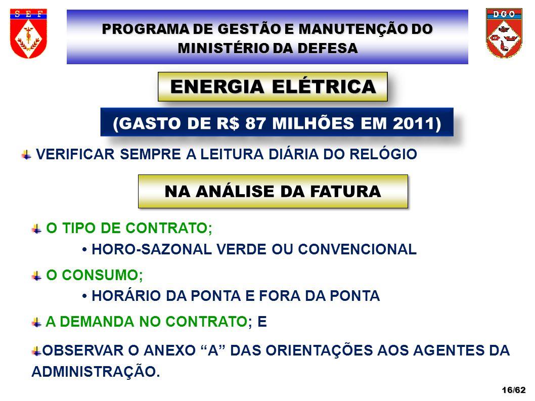 ENERGIA ELÉTRICA (GASTO DE R$ 87 MILHÕES EM 2011) NA ANÁLISE DA FATURA