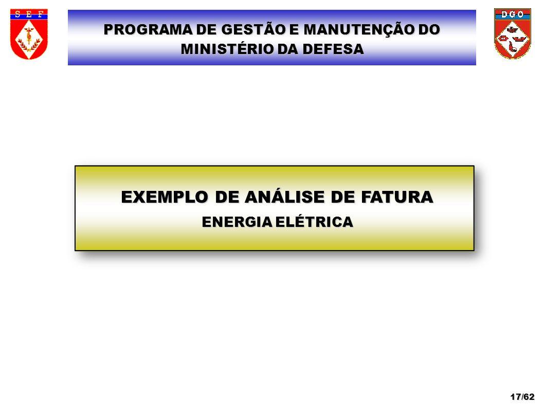 EXEMPLO DE ANÁLISE DE FATURA