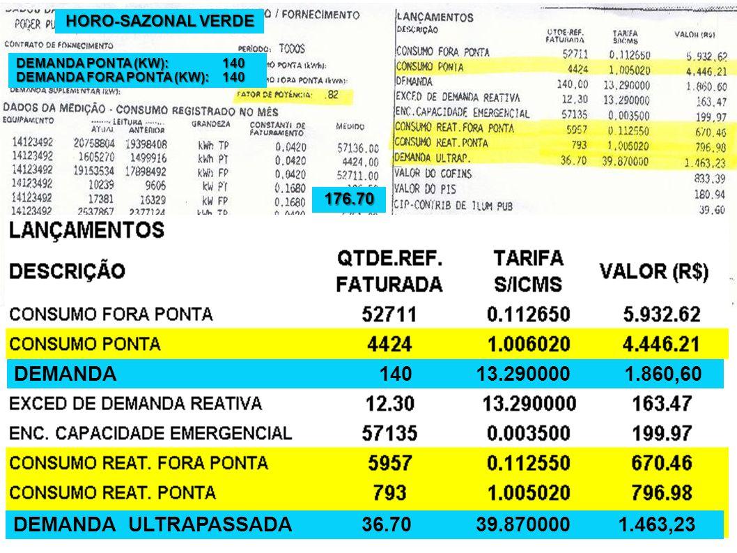 HORO-SAZONAL VERDE DEMANDA PONTA (KW): 140. DEMANDA FORA PONTA (KW): 140. 176.70.