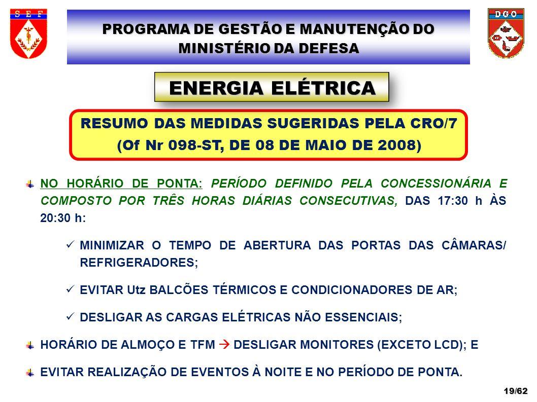 ENERGIA ELÉTRICA RESUMO DAS MEDIDAS SUGERIDAS PELA CRO/7