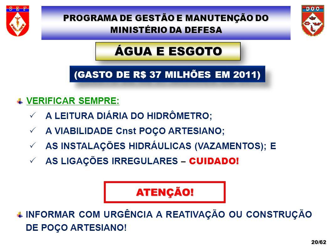 ÁGUA E ESGOTO ATENÇÃO! (GASTO DE R$ 37 MILHÕES EM 2011)