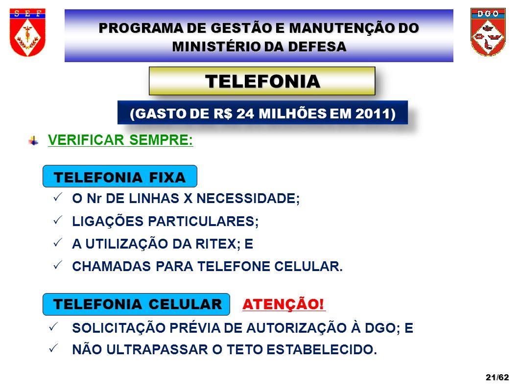 TELEFONIA TELEFONIA FIXA VERIFICAR SEMPRE: