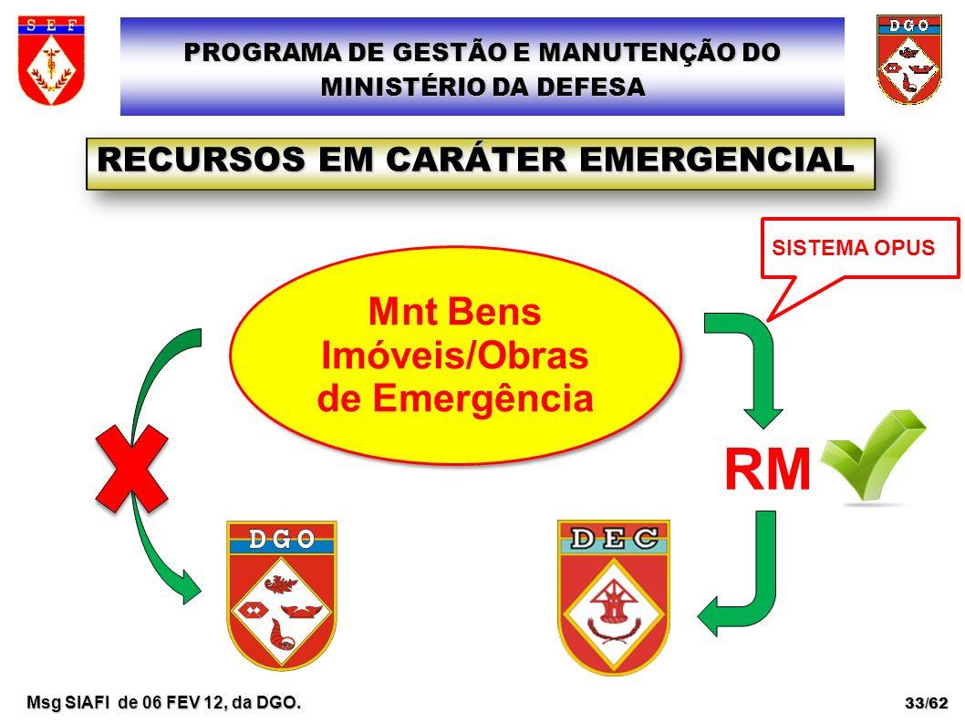 Mnt Bens Imóveis/Obras de Emergência