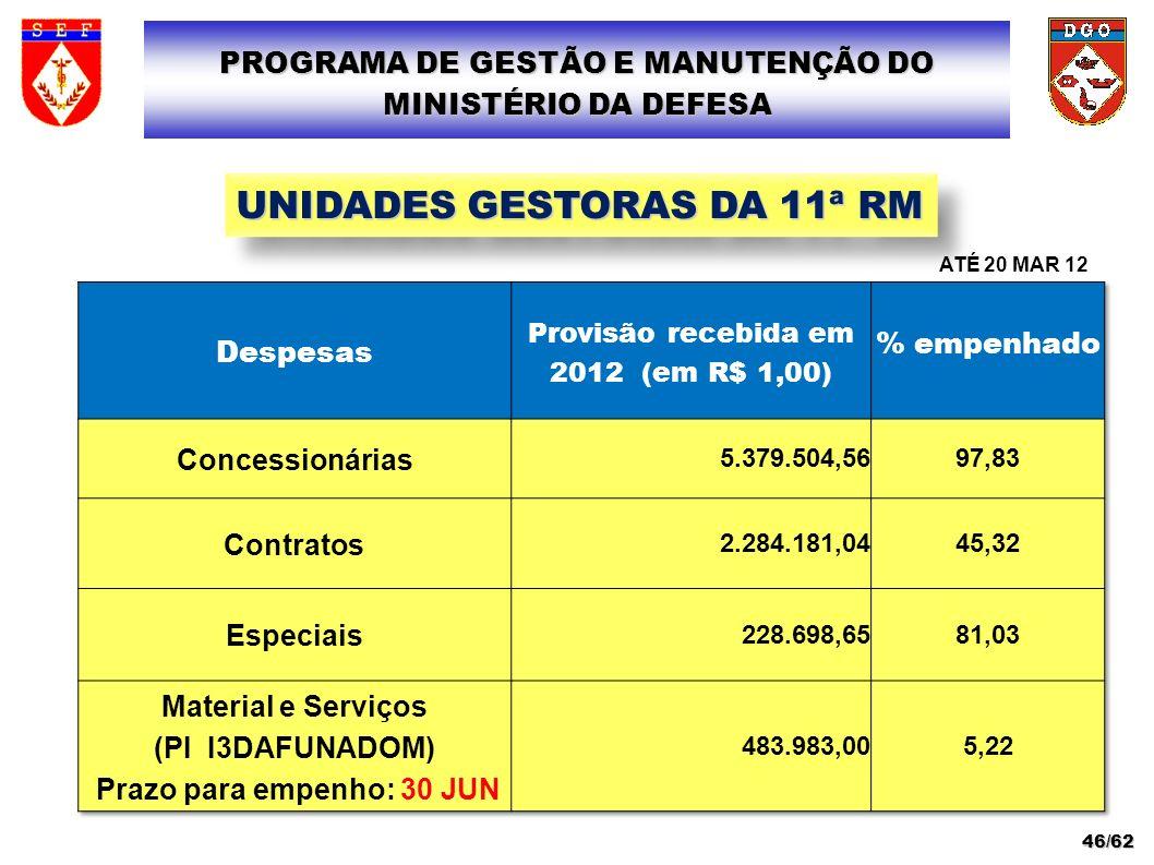 Provisão recebida em 2012 (em R$ 1,00) Prazo para empenho: 30 JUN