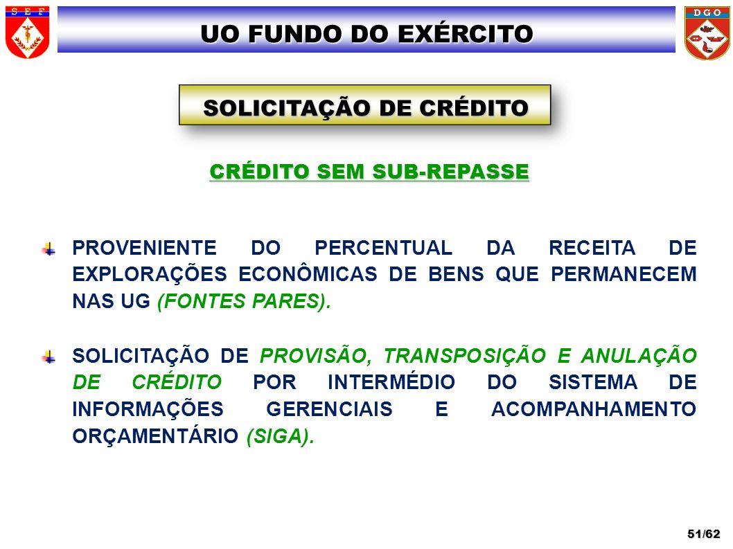 UO FUNDO DO EXÉRCITO SOLICITAÇÃO DE CRÉDITO CRÉDITO SEM SUB-REPASSE