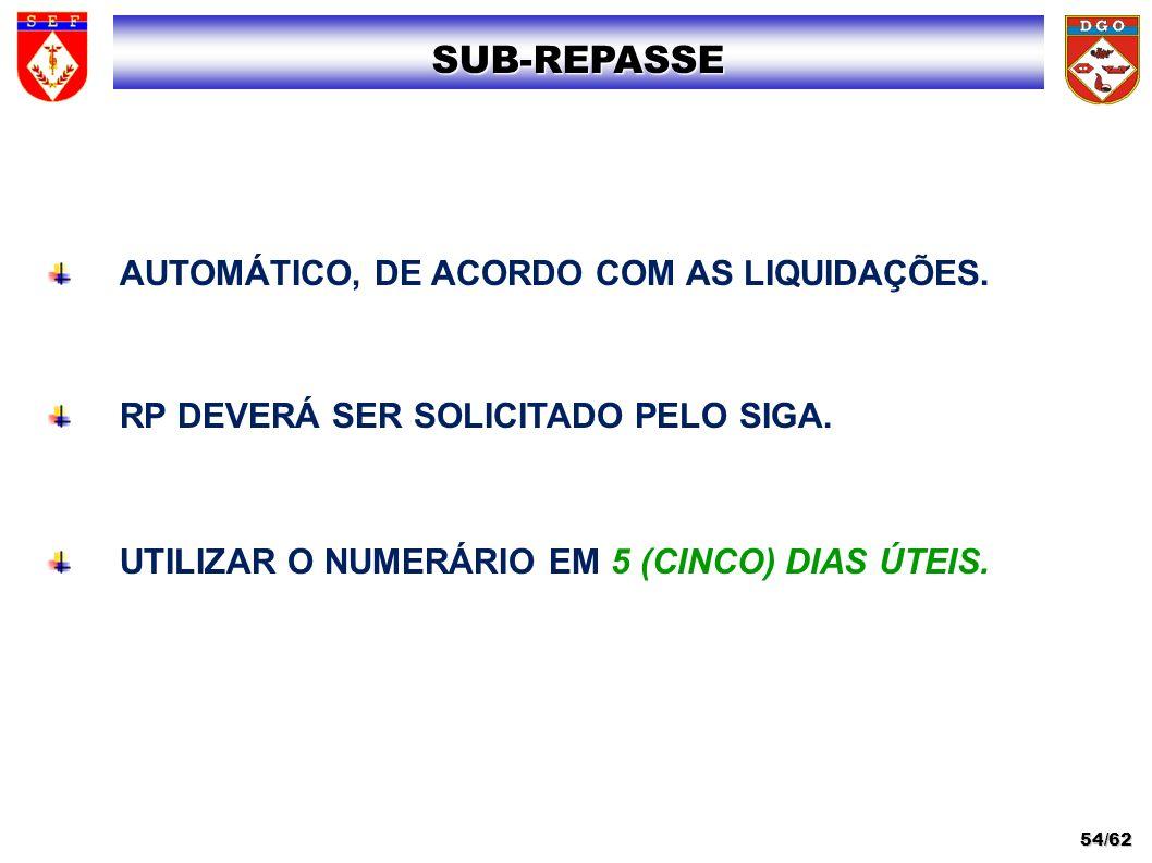 SUB-REPASSE AUTOMÁTICO, DE ACORDO COM AS LIQUIDAÇÕES.