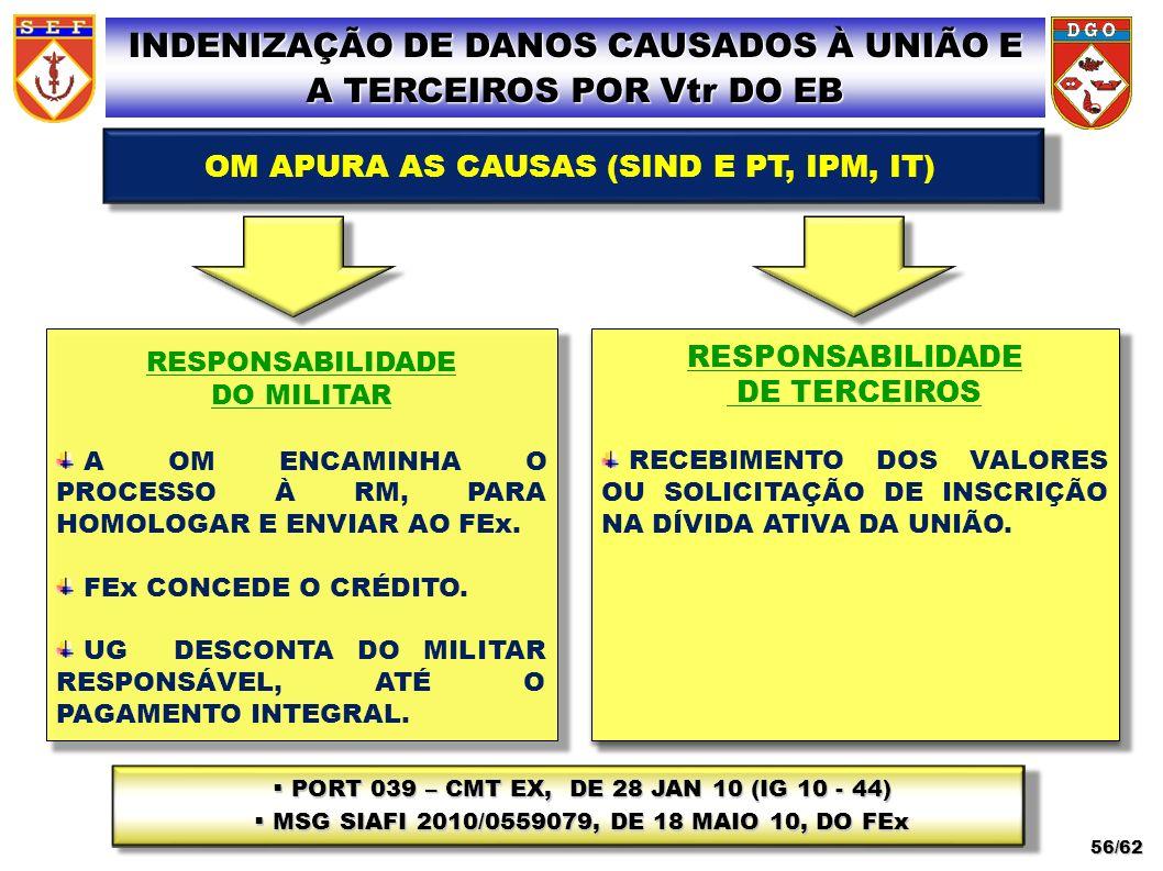 INDENIZAÇÃO DE DANOS CAUSADOS À UNIÃO E A TERCEIROS POR Vtr DO EB
