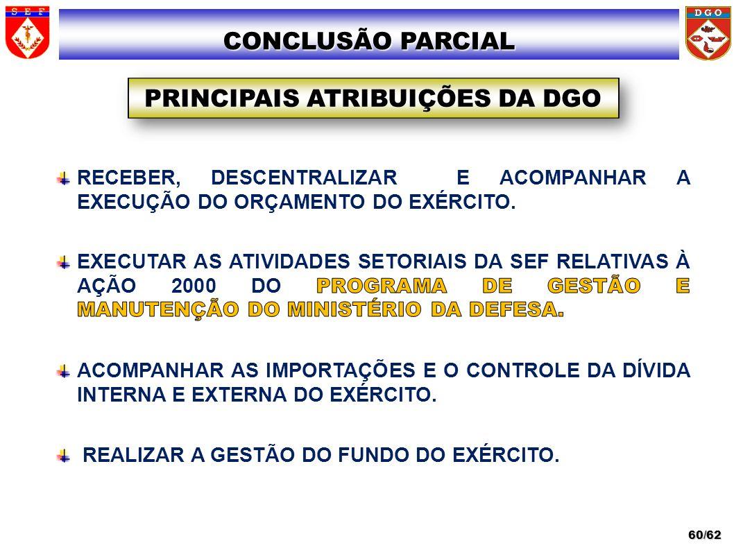 PRINCIPAIS ATRIBUIÇÕES DA DGO