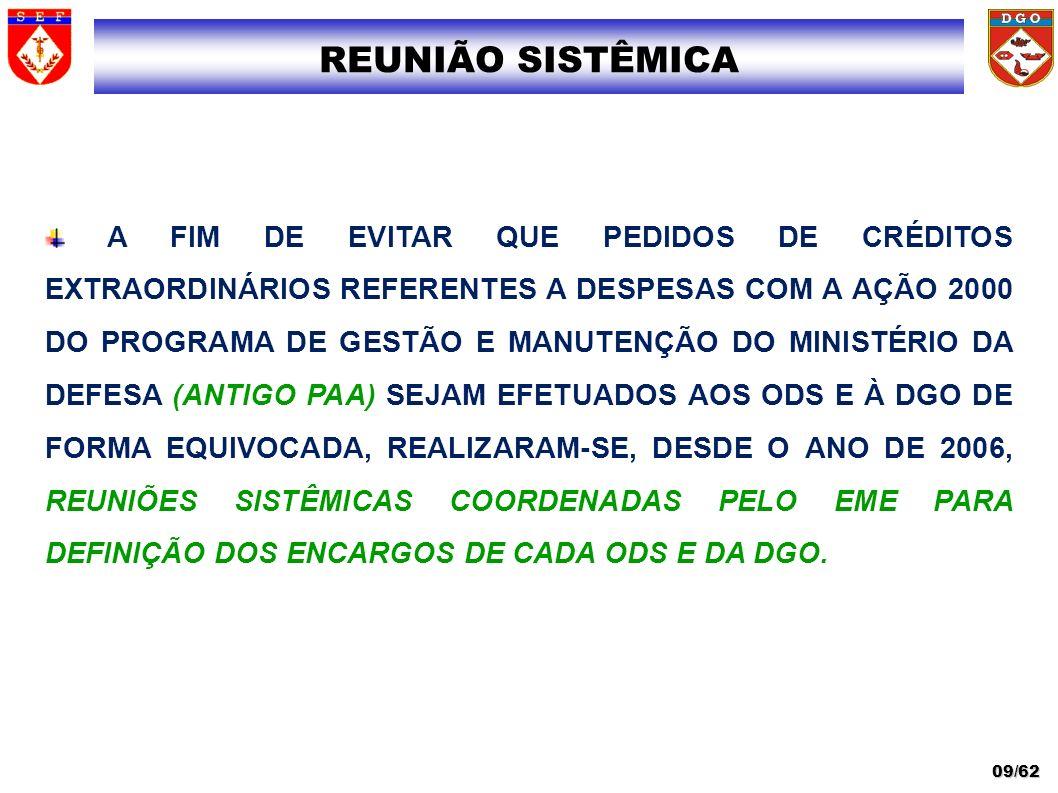 REUNIÃO SISTÊMICA