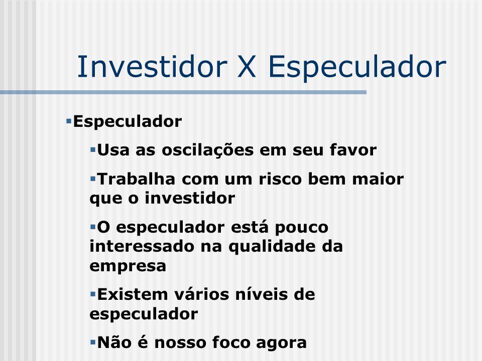 Investidor X Especulador