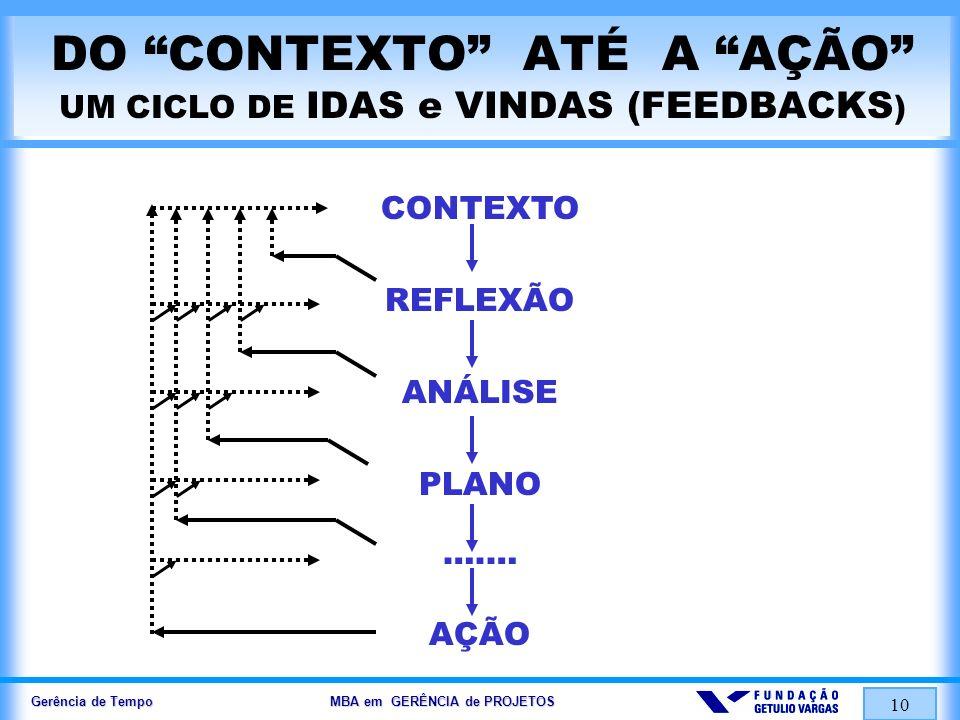 DO CONTEXTO ATÉ A AÇÃO UM CICLO DE IDAS e VINDAS (FEEDBACKS)