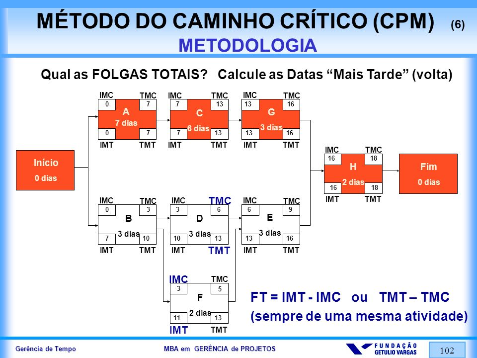 Qual as FOLGAS TOTAIS Calcule as Datas Mais Tarde (volta)