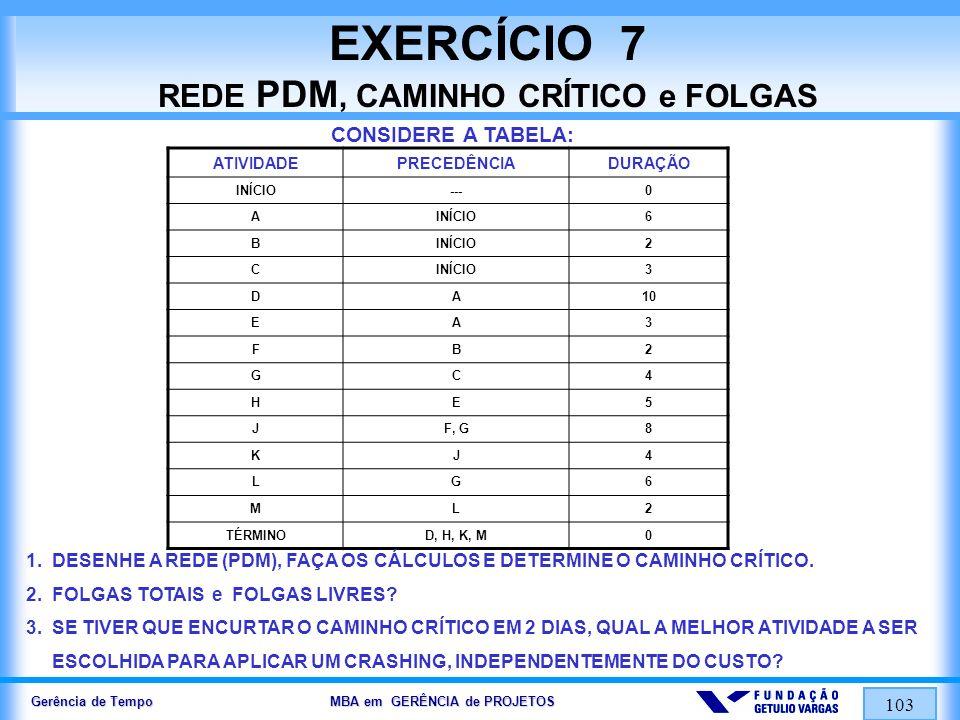 EXERCÍCIO 7 REDE PDM, CAMINHO CRÍTICO e FOLGAS