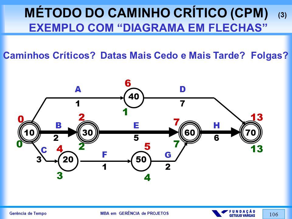 MÉTODO DO CAMINHO CRÍTICO (CPM) (3) EXEMPLO COM DIAGRAMA EM FLECHAS