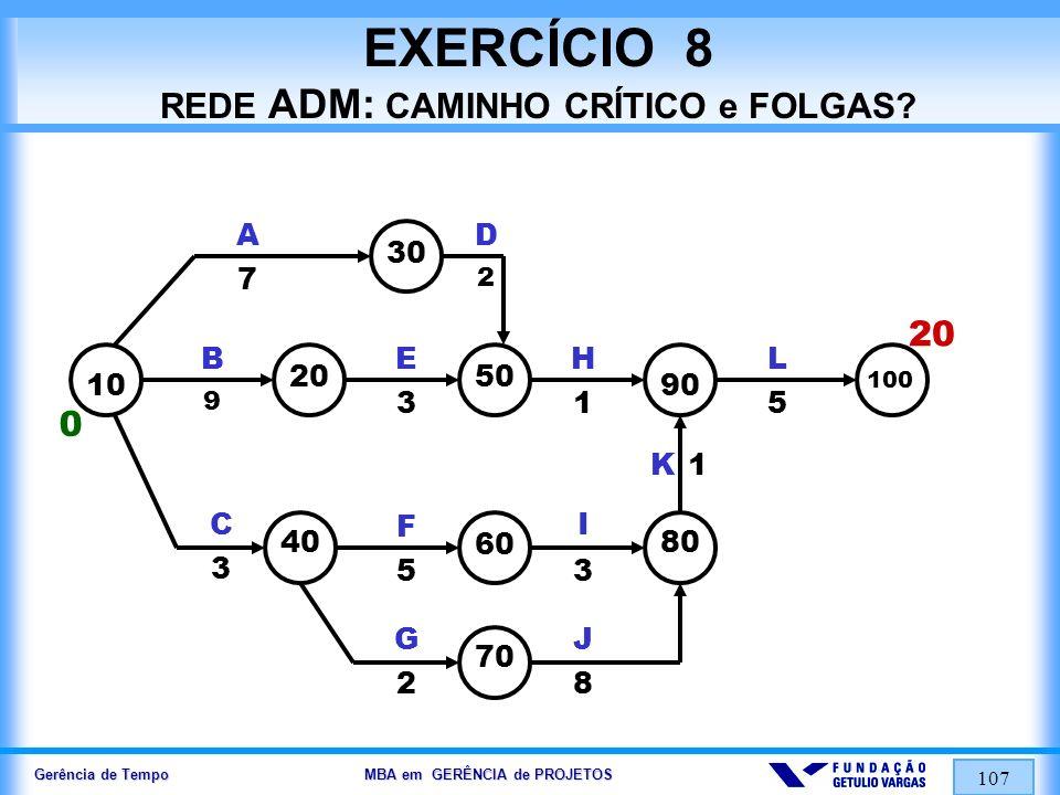EXERCÍCIO 8 REDE ADM: CAMINHO CRÍTICO e FOLGAS