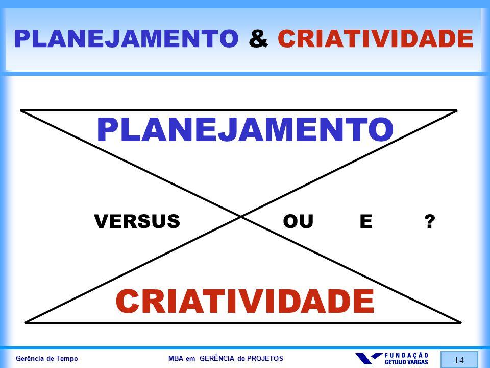 PLANEJAMENTO & CRIATIVIDADE