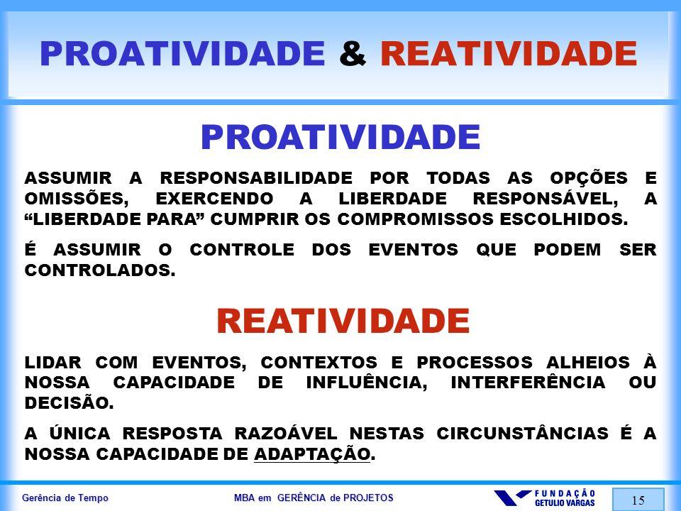 PROATIVIDADE & REATIVIDADE