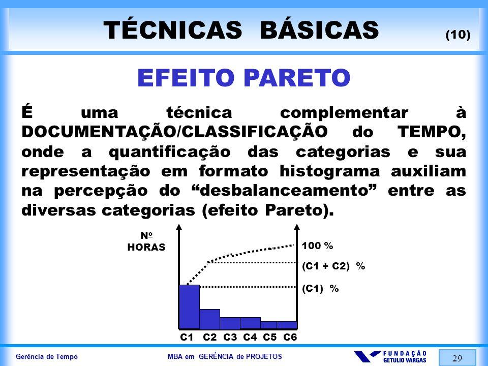 TÉCNICAS BÁSICAS (10) EFEITO PARETO