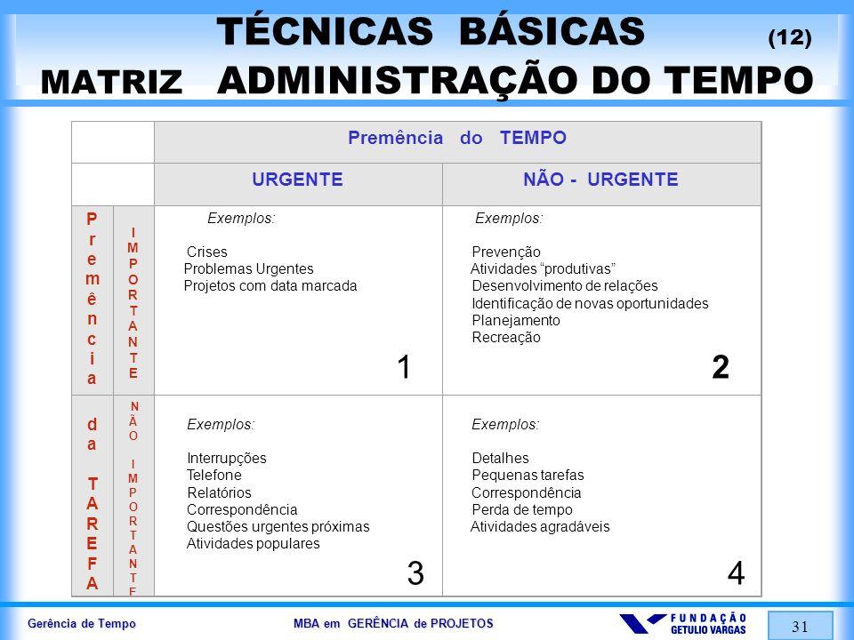 TÉCNICAS BÁSICAS (12) MATRIZ ADMINISTRAÇÃO DO TEMPO