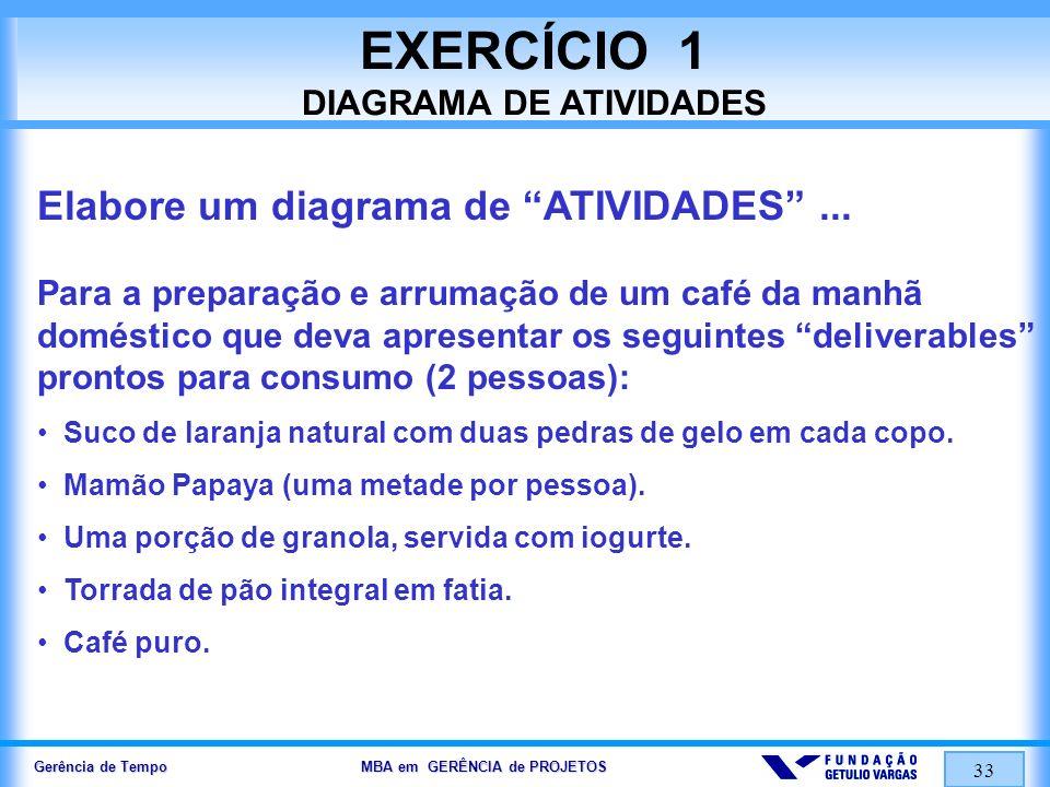 EXERCÍCIO 1 DIAGRAMA DE ATIVIDADES