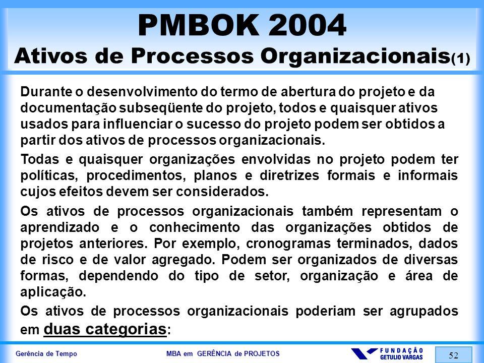 PMBOK 2004 Ativos de Processos Organizacionais(1)