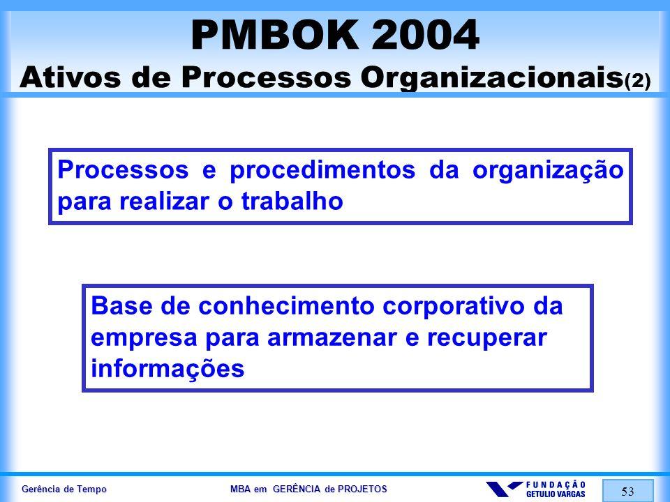 PMBOK 2004 Ativos de Processos Organizacionais(2)