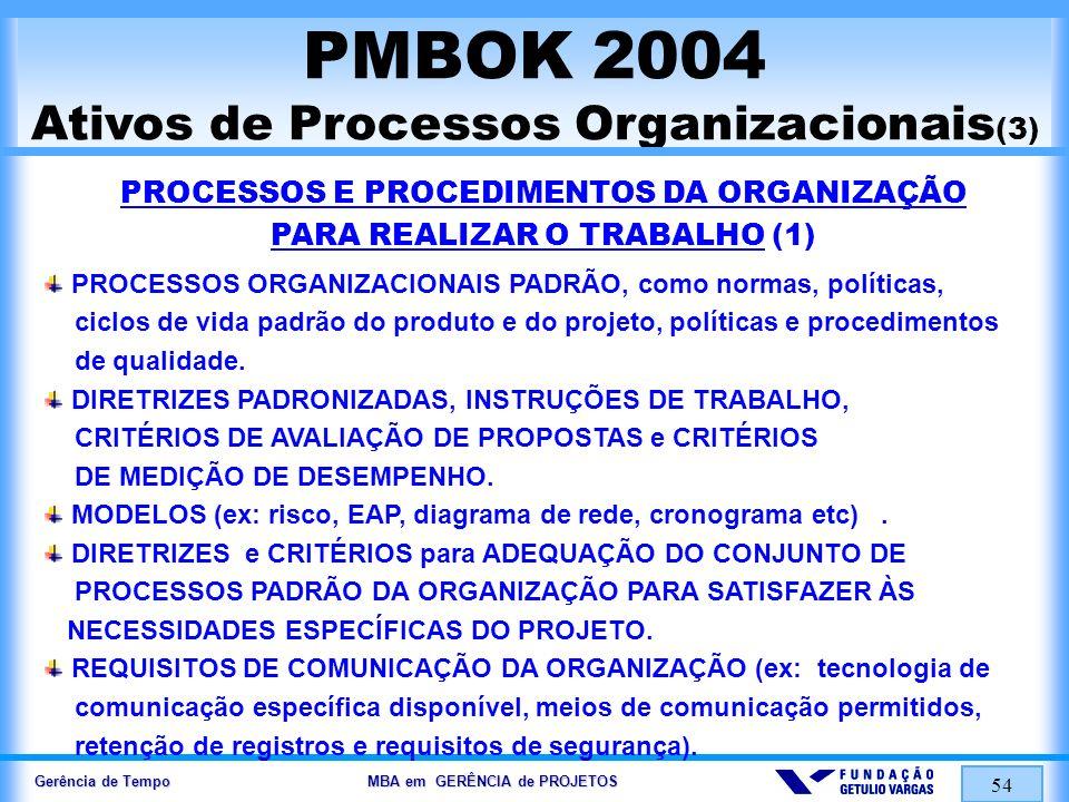PMBOK 2004 Ativos de Processos Organizacionais(3)