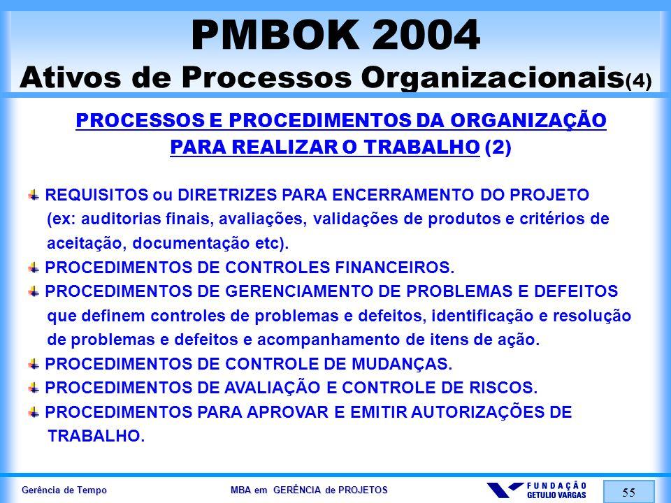 PMBOK 2004 Ativos de Processos Organizacionais(4)