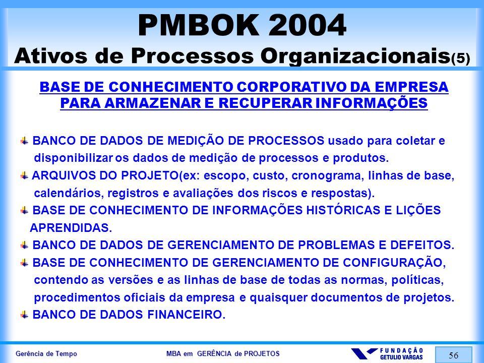 PMBOK 2004 Ativos de Processos Organizacionais(5)