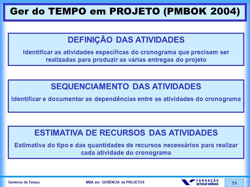 Ger do TEMPO em PROJETO (PMBOK 2004)