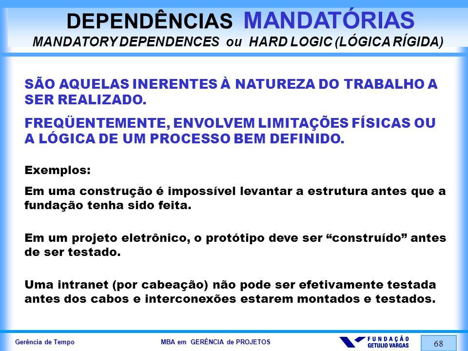 DEPENDÊNCIAS MANDATÓRIAS MANDATORY DEPENDENCES ou HARD LOGIC (LÓGICA RÍGIDA)