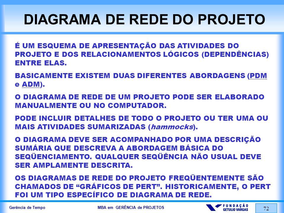 DIAGRAMA DE REDE DO PROJETO