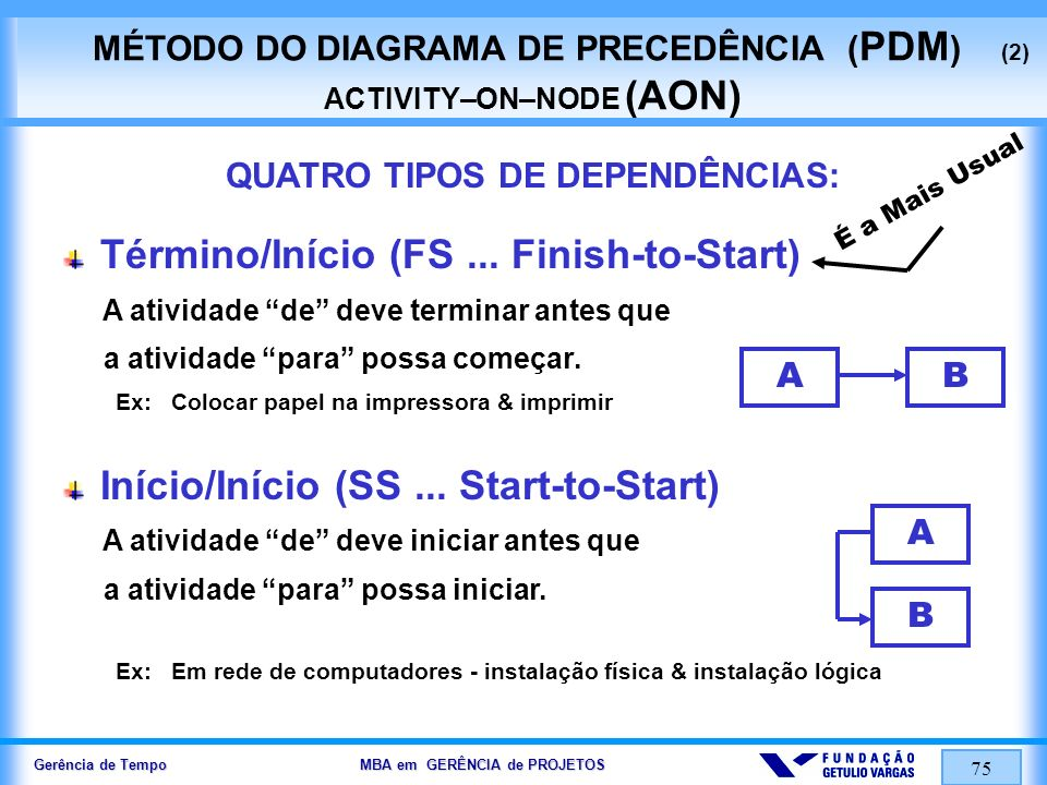 MÉTODO DO DIAGRAMA DE PRECEDÊNCIA (PDM) (2) ACTIVITY–ON–NODE (AON)