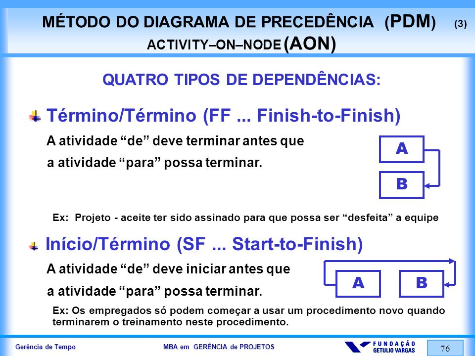 Término/Término (FF ... Finish-to-Finish)