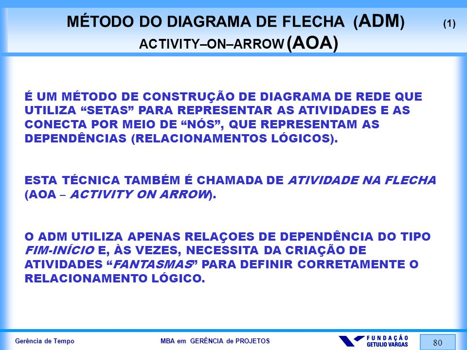 MÉTODO DO DIAGRAMA DE FLECHA (ADM) (1) ACTIVITY–ON–ARROW (AOA)