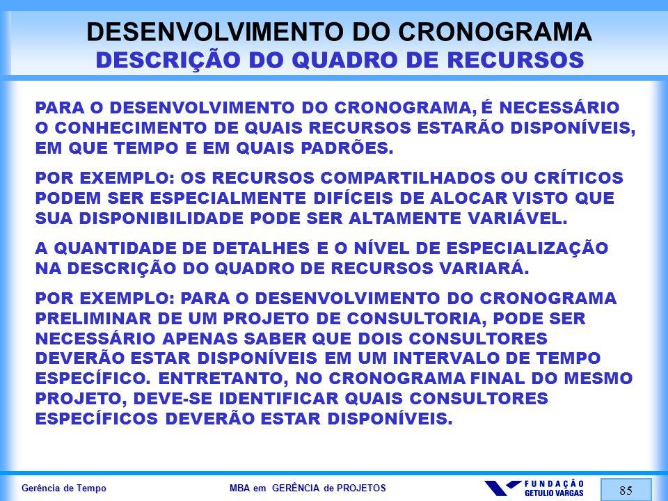 DESENVOLVIMENTO DO CRONOGRAMA DESCRIÇÃO DO QUADRO DE RECURSOS