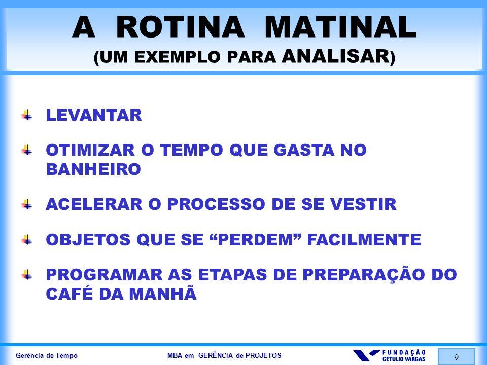 A ROTINA MATINAL (UM EXEMPLO PARA ANALISAR)