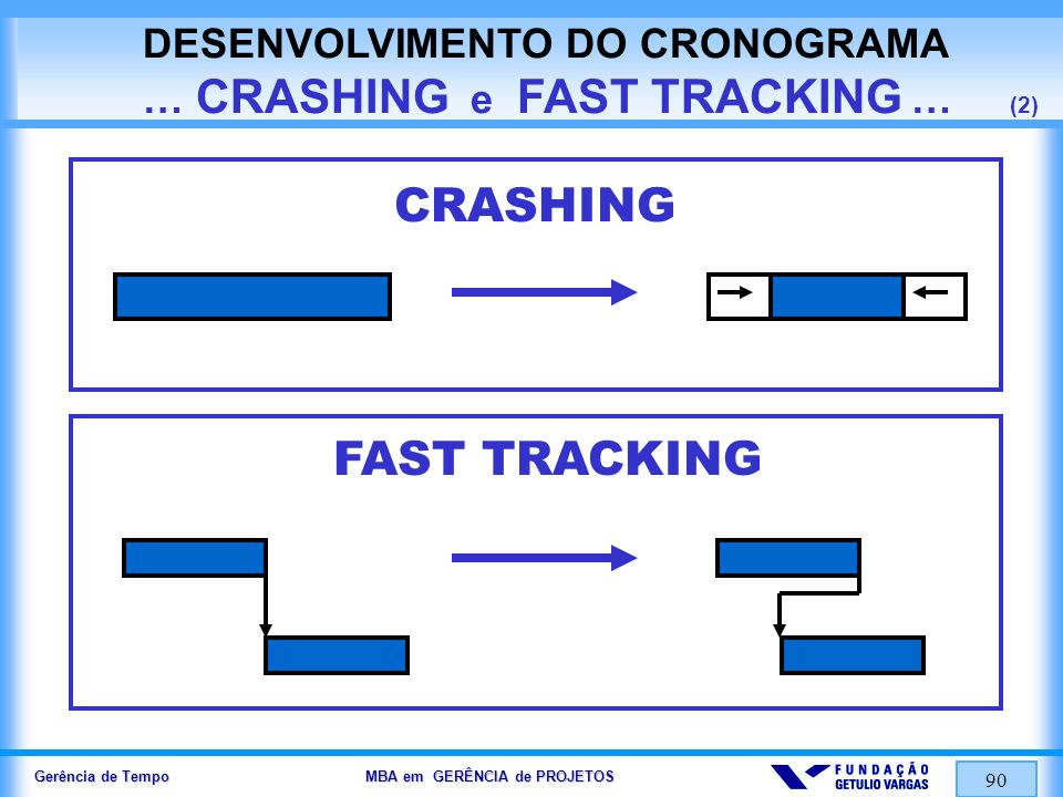 CRASHING FAST TRACKING