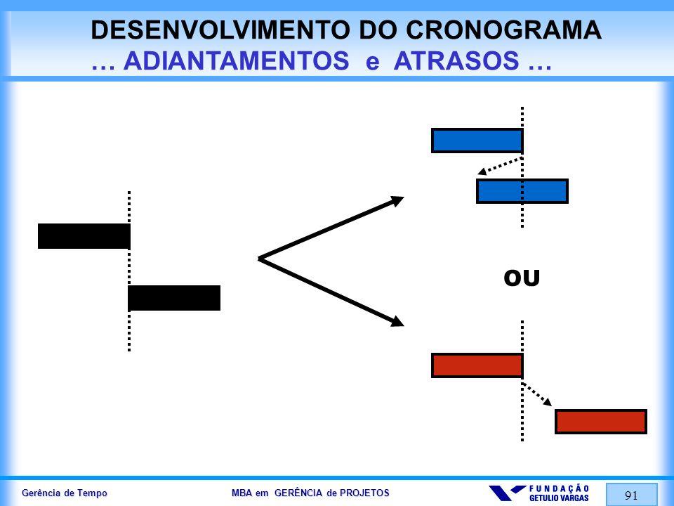 DESENVOLVIMENTO DO CRONOGRAMA … ADIANTAMENTOS e ATRASOS …