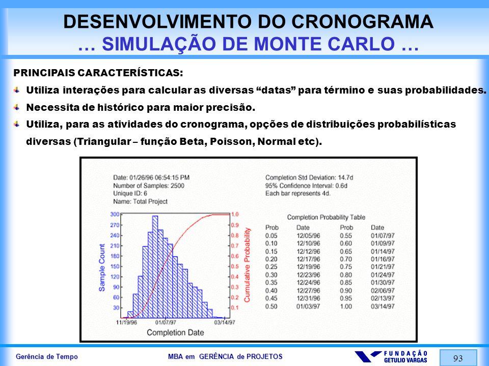 DESENVOLVIMENTO DO CRONOGRAMA … SIMULAÇÃO DE MONTE CARLO …